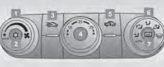 controle-capitiva-ar-condicionado-automotivo