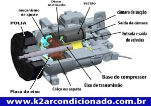 a-compressor-ar-condicionado-aberto-explicacao-300x211
